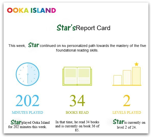 Ooka Island app, Ooka Island app review, Ooka Island review, Raise a reader, How to teach kids during the summer, Homeschooling apps, Canada Blogger, Teaching letter sounds, best learning app, best reading app for kids, Best app for kindergartners